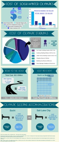 Infograph finished